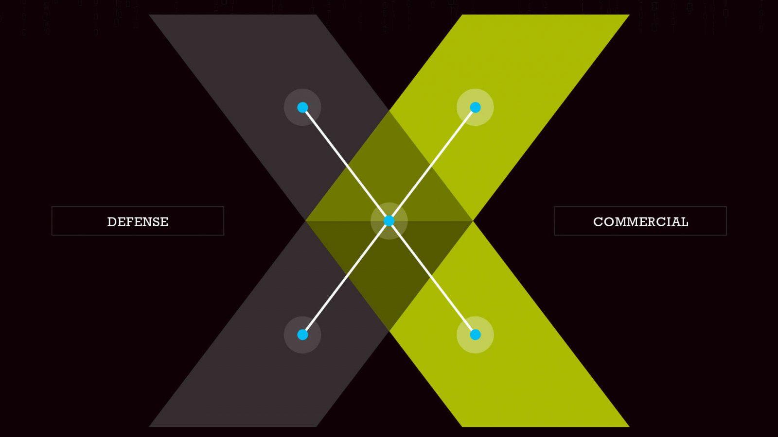 Booze-Allen-X